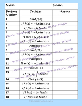 35 Function Questions: Ordered Pairs, Tables, Graphs, Mappings, and Equations