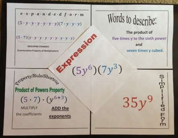 35) POSTERS: 5 Exponent Properties in Printable Poster Form