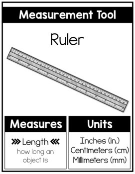 35 Science Tools Posters Weather Measurement