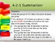 35 Student Talk & Formative Assessment activities