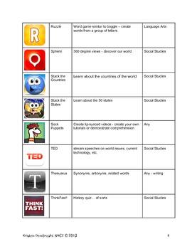 35 Teacher Approved Apps