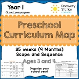 35 Week Curriculum Map for 3 year old Preschool FLASH SALE