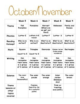 35 Week Curriculum Map For 3 Year Old Preschool By