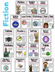 Fiction and Non-Fiction Genre Posters Pack (50 Posters)