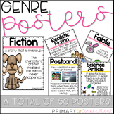 Genre Posters-Fiction Non Fiction-Genre