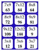 36 Multiplication Cards Facts to Know