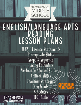 36 Weeks Lesson Plans*Reading*English/L.A.*Pacing Calendars & Scope & Sequence