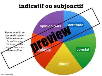 36 sujets de débats - indicatif ou subjonctif