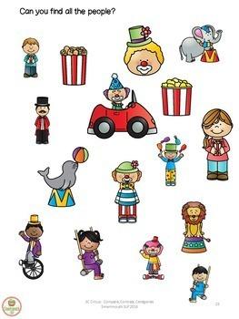 Circus Categories