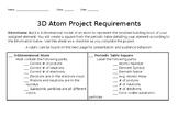 3D Atom Project