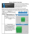 3D Builder Cheat Sheet for Windows 10 Distance Learning