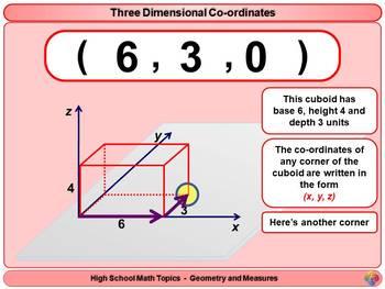 3D Co-ordinates for High School Math
