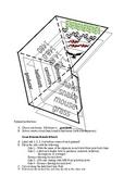 3D Energy Pyramid