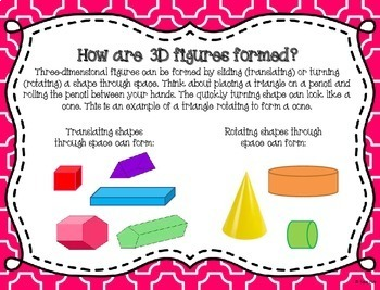 3D Figures and Their Cross-Sections  Task Card and Posters~Aligned to CCSS 7.G.3