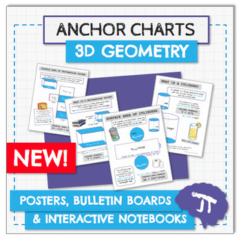 3D GEOMETRY IN REAL LIFE Anchor Charts