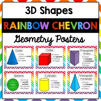 3D Shapes Geometry Posters | Rainbow Chevron