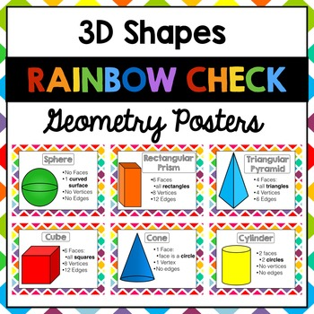 3D Shapes Geometry Posters Rainbow Check