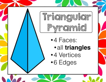 3D Shapes Posters Geometric Solids Rainbow Floral