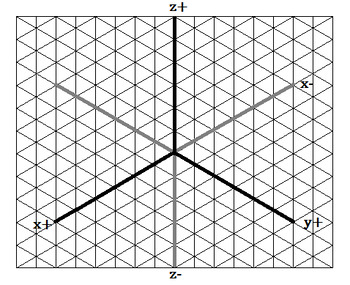 3D Graphing Paper Sheet