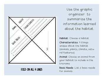 3D Habitat Triorama & Organizer