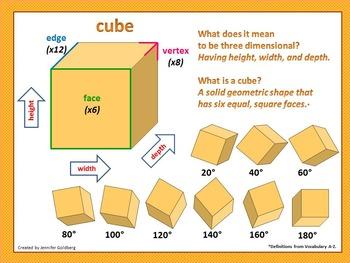 Level 1 3D Interpretation: Converting 3D cube structures into 1D nets.