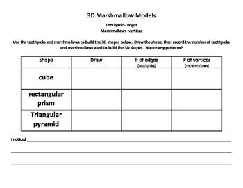 3D Marshmallow Models