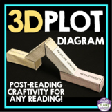 PLOT DIAGRAM CRAFT: 3D