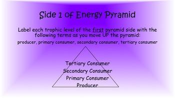 3D Pop Up Energy Pyramid