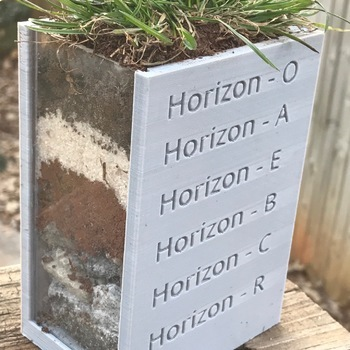 3D Printed Soil Horizons Box, Included Lab, Worksheet