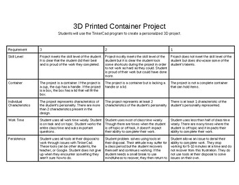 3D Printing Container Rubric