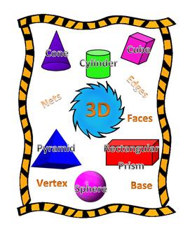 3D Properties Poster