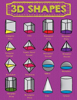 3D SHAPES Poster / Chart