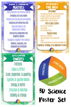 3D Science Poster Set (NGSS)