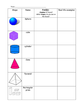 3D Shape Investigation Chart