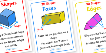 3D Shape Properties Display Posters