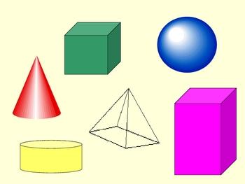 3D Shape Review