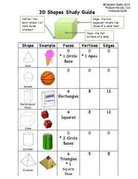 3D Shape Study Guide
