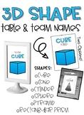 3D Shape Table Names
