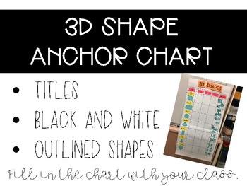 3D Shapes Anchor Chart