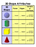 3D Shapes Attribute Chart