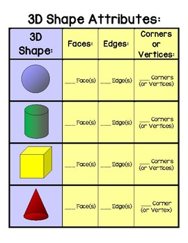 3d shapes attribute chart by livin 39 in a van down by the river tpt. Black Bedroom Furniture Sets. Home Design Ideas