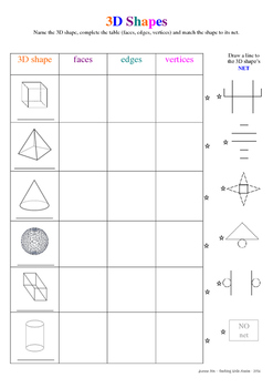 3D Shapes - Attributes and Nets