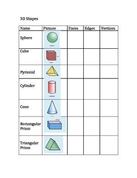 3D Shapes Chart 2.G.1