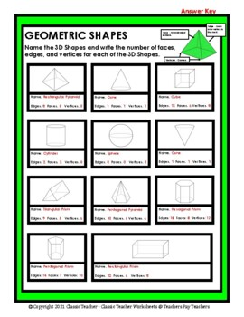 3D Shapes - Find Number of Faces, Edges, & Vertices - Grades 3-6 (3-6th Grade)