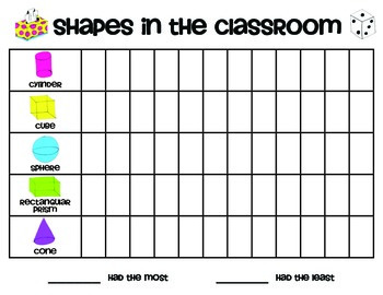 3D Shapes Graphing