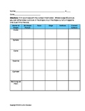 3D Shapes Homework Sheet