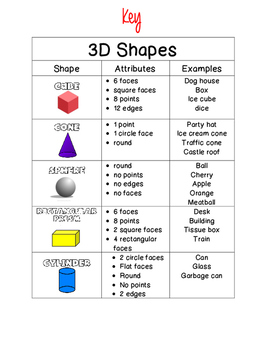 3D Shapes Interactive Notebook