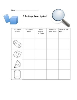 3D Shapes Investigation
