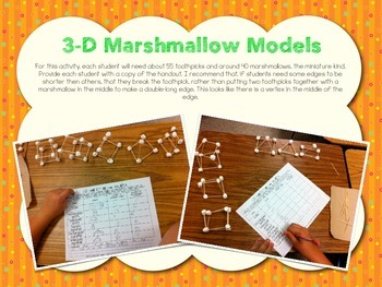 graphic regarding Building With Toothpicks and Marshmallows Printable called 3D Designs Marshmallow Types Freebie