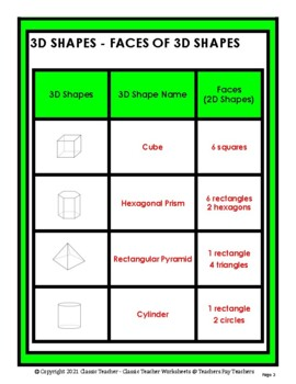 3D Shapes - Name the Face Shapes on 3D Shapes - Grades 4-5 (4th-5th Grade)